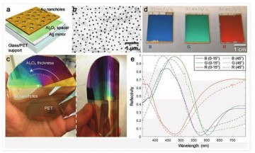 The research behind the new bendable electronic paper.