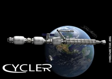 Cycler space train.