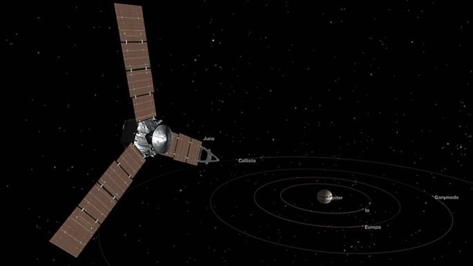 Artist's concept of NASA's Juno spacecraft crossing the orbits of Jupiter's four largest moons -- Callisto, Gaynmede, Europa and Io -- on its approach to Jupiter.