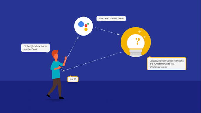 Actions on Google Graphic