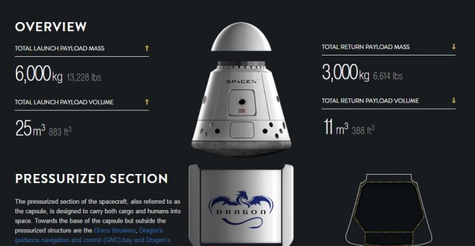 SpaceX Dragon spacecraft.