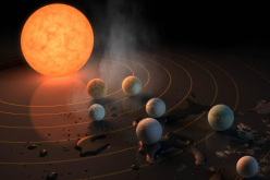 NASA reveals seven exoplanets orbiting the star TRAPPIST-1