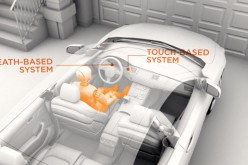 Driver Alcohol Detection System for Safety