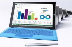 Microsoft Surface Pro 4 operates on Windows 10 and offers users a PC alternative device.