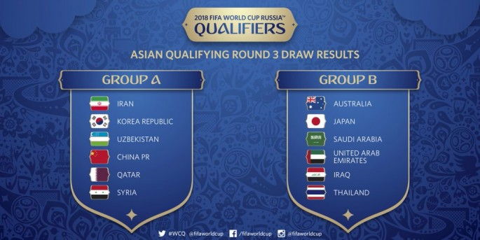 The Groupings For The Final Round Of The  World Cup Asian Qualifiers China Is